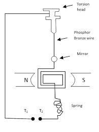 Ballistic Galvanometer Construction