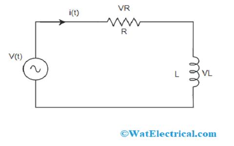Basic RL Circuit