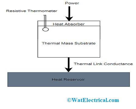 Bolometer Diagram