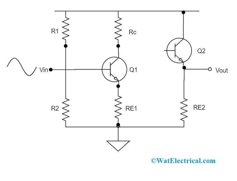 CE-CC Connection