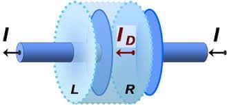 Displacement Current In Capacitor