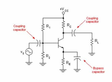 Capacitive Coupling