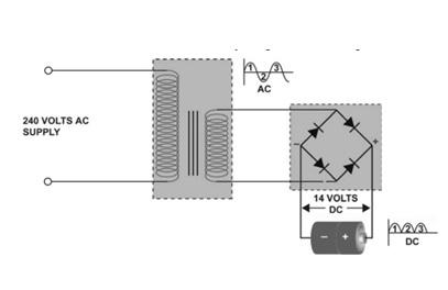 Transformer Rectifier