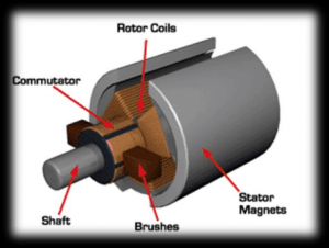 Construction of the PMDC Motor