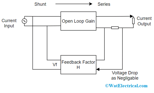 Current Shunt Feedback Topology