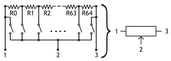 Digital Resistor Ladder