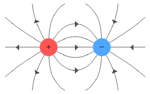 Electric-Field-Lines