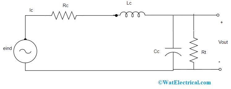 Equivalent Circuit of Rogowski Coil