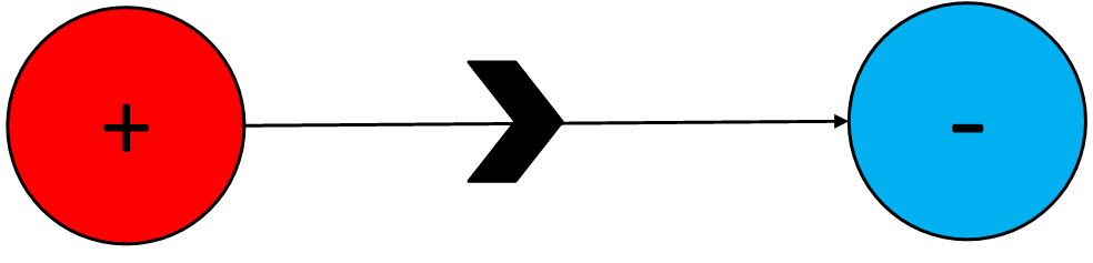 Lines-of-Force