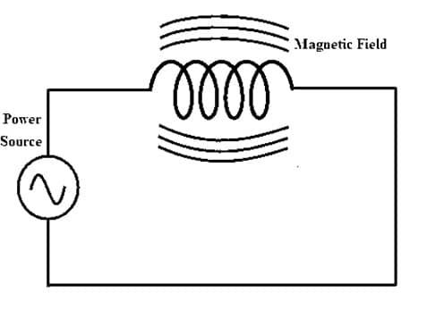 Inductive Rectance Circuit