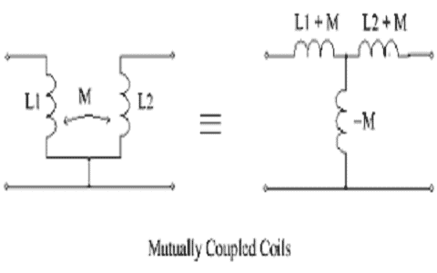Mutually Coupled Coils