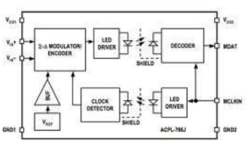 Optically Isolated Amplifier