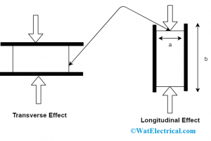 Piezoelectric Formula Reduction
