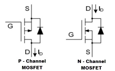 Power MOSFET Symbols