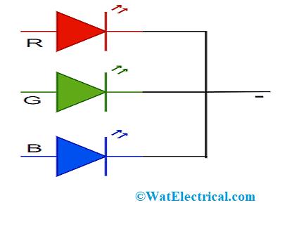 RGB LED Common Cathode Pinout