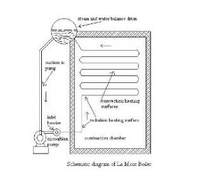 Schematic_Diagram_of_La_Mont_Steam_Boiler