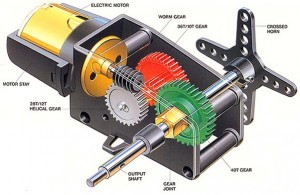 Servo Motor - Types, Working Principle & Applications