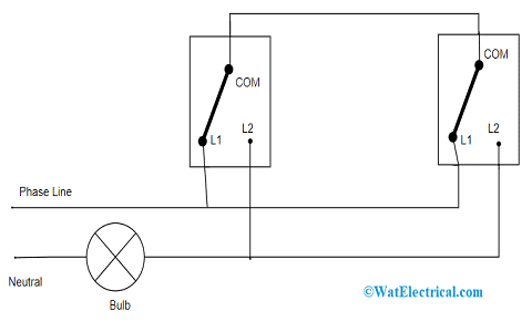 Standard 2 Way Switch Wiring