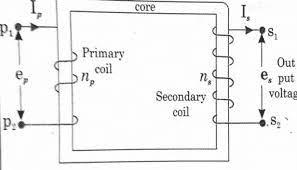 Step Up Transformer Diagram