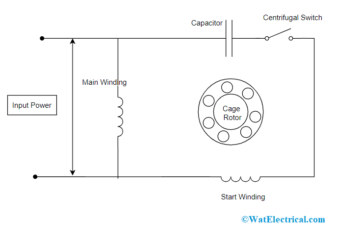 Switch in Induction Motor