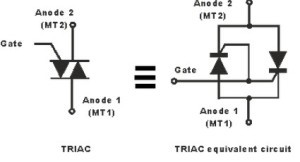 electronic light dimmer circuit using triac watelectrical com