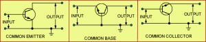 Transistor Amplifier Configurations