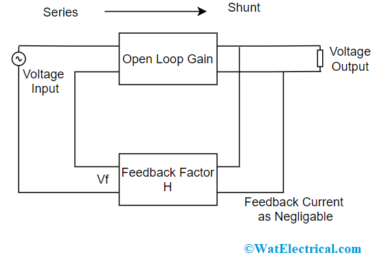 Voltage Series Topology