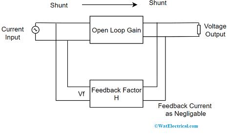 Voltage Shunt Topology