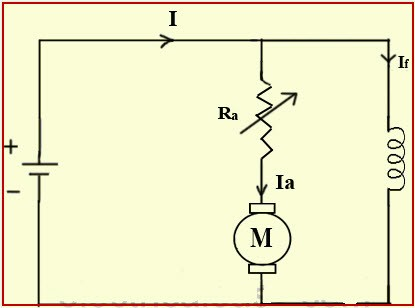 Armature Control Method