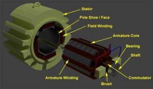 armature parts