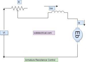 armature resistance control