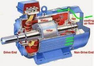 Asynchronous AC generator