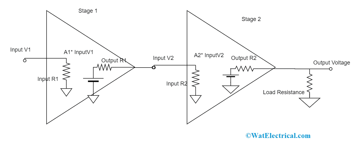 Basic Two Stage Cascade Amplifier