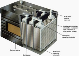 Battery Inner Structure