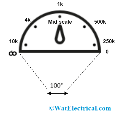 Calibration Scale Series