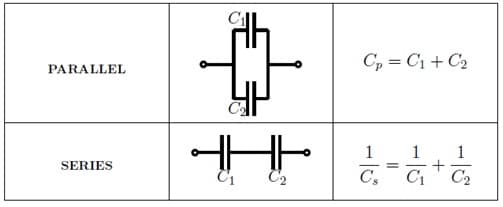 Capacitor in Series and Parallel