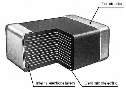 Ceramic Capacitor Temperature