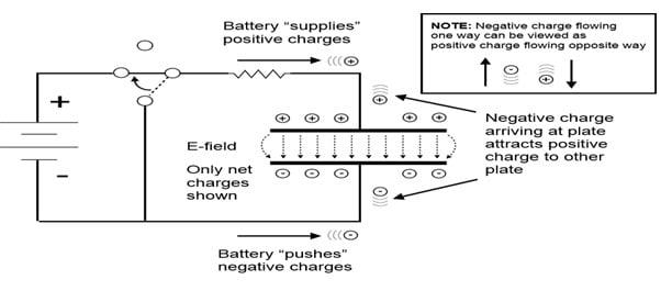 Circuit Diagram