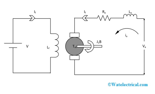 Circuit-Diagram-of-Armature-Controlled-DC-Servo-Motor