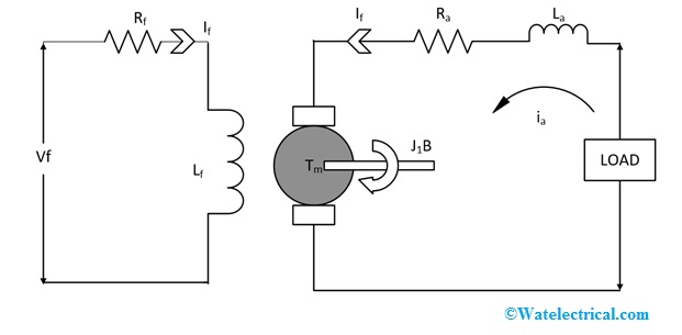 Circuit-Diagram-of-Field-Controlled-DC-Servo-Motor