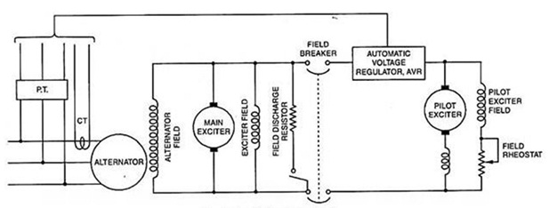 DC-Excitation-System