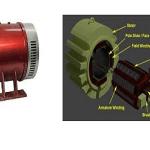 DC Shunt Motor and DC Shunt Generator