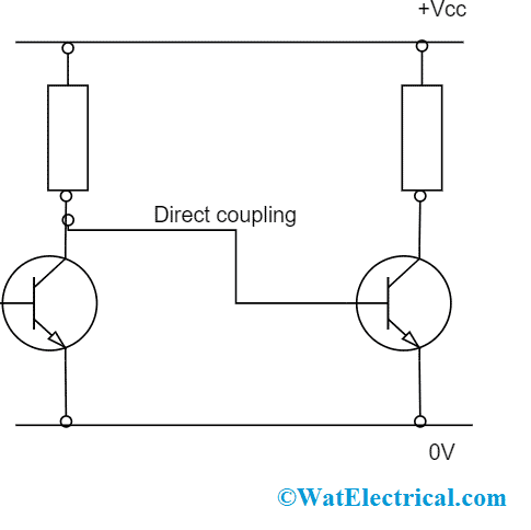 Direct Coupled Multistage Amplifier