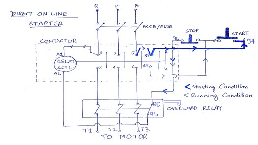 what is direct online starter (dol)? working principle, starterdirect online starter three phase circuit diagram