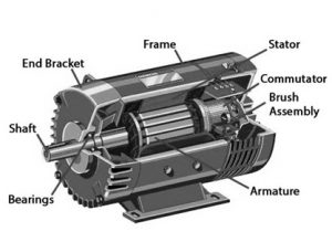 Electric-Motor-Construction