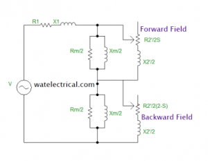 equivalent circuit at running conditions