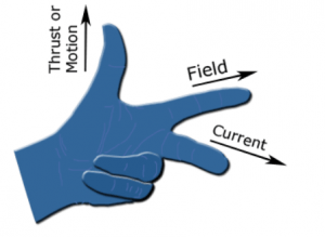 fleming_left_hand_rule