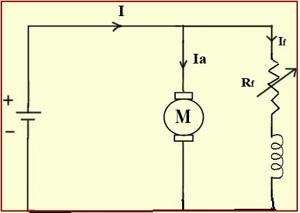 Speed Control Methods of DC Motor - Shunt, Series Motors