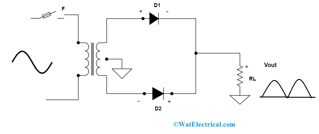 Full Wave Rectifier For Negative Half Cycle