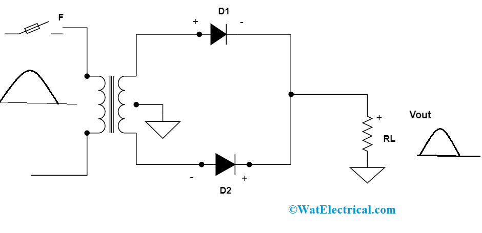 Full Wave Rectifier For Positive Half Cycle
